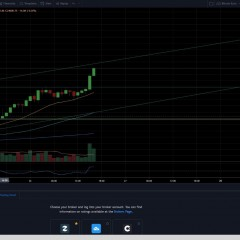 25645$ Next is 29000$